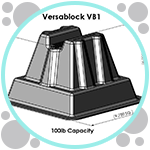 Block Specifications